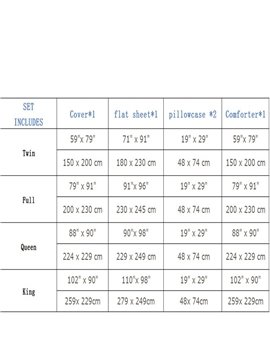 Onlwe 3D Unicorn and Butterfly Printed 5-Piece Comforter Sets
